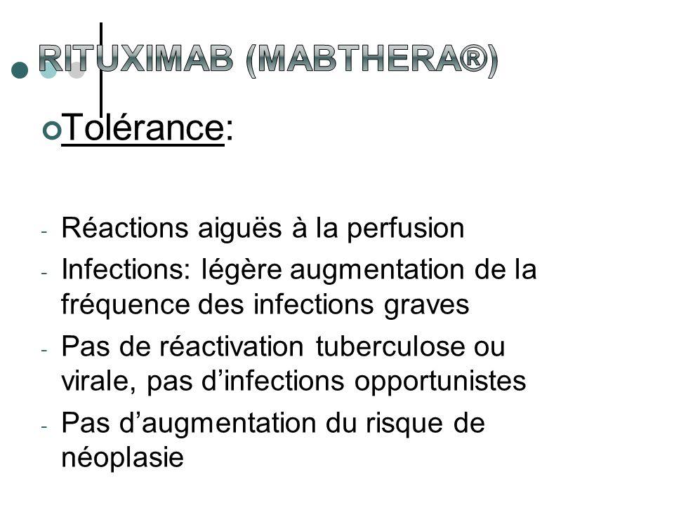 Tolérance: - Réactions aiguës à la perfusion - Infections: légère augmentation de la fréquence des infections graves - Pas de réactivation tuberculose