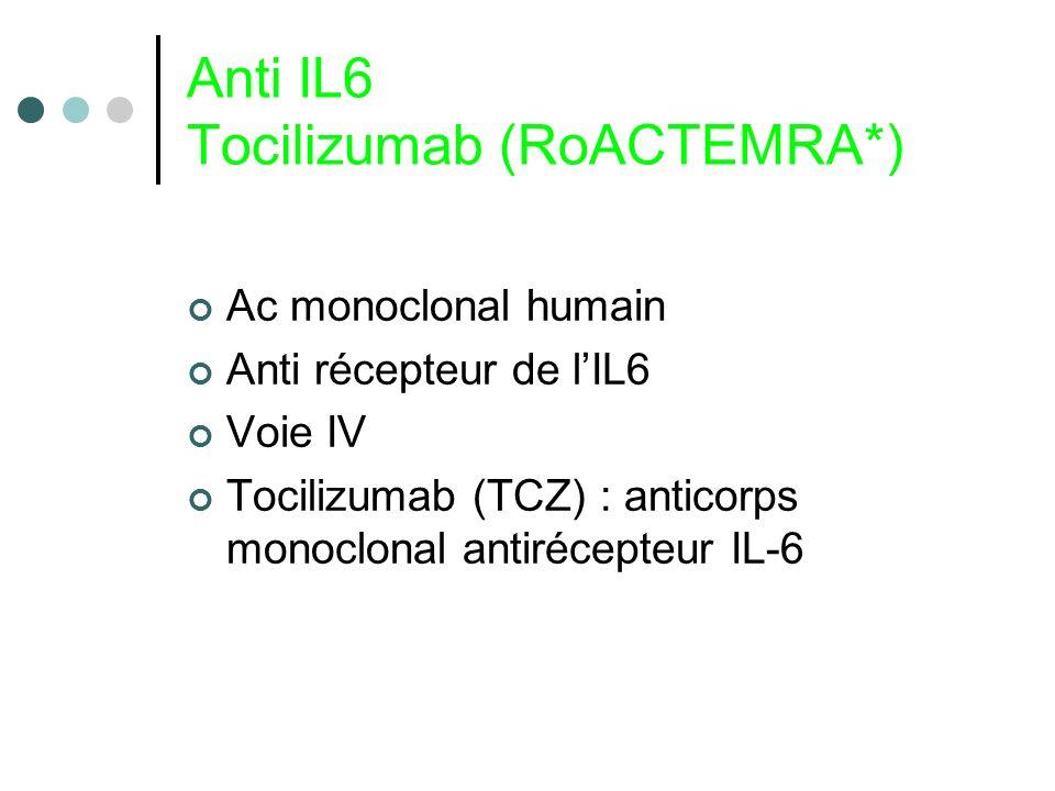 Anti IL6 Tocilizumab (RoACTEMRA*) Ac monoclonal humain Anti récepteur de lIL6 Voie IV Tocilizumab (TCZ) : anticorps monoclonal antirécepteur IL-6