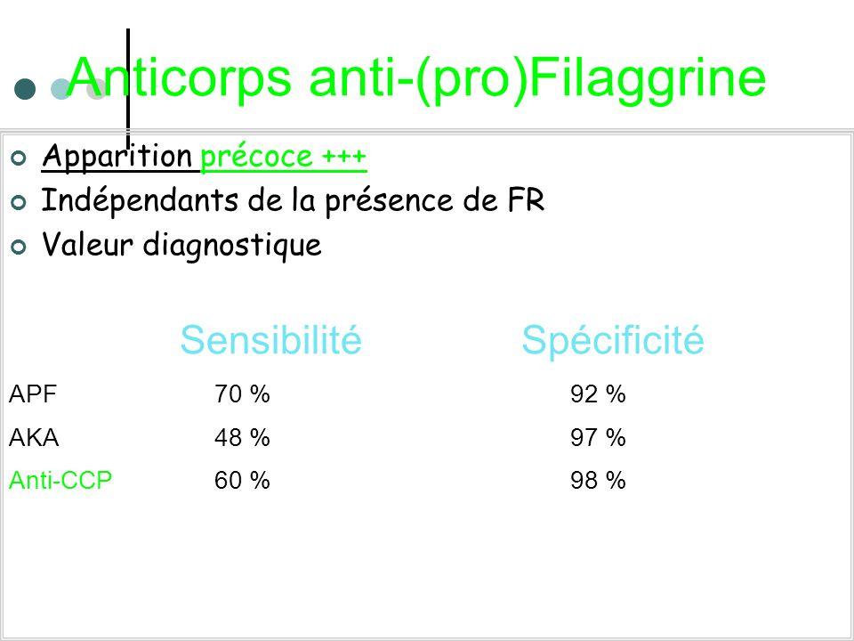 Anticorps anti-(pro)Filaggrine Apparition précoce +++ Indépendants de la présence de FR Valeur diagnostique SensibilitéSpécificité APF 70 % 92 % AKA 4