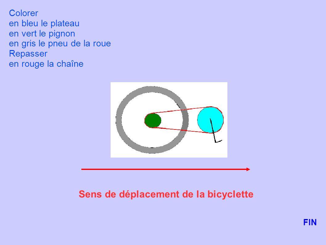 Sens de déplacement de la bicyclette Colorer en bleu le plateau en vert le pignon en gris le pneu de la roue Repasser en rouge la chaîne FIN