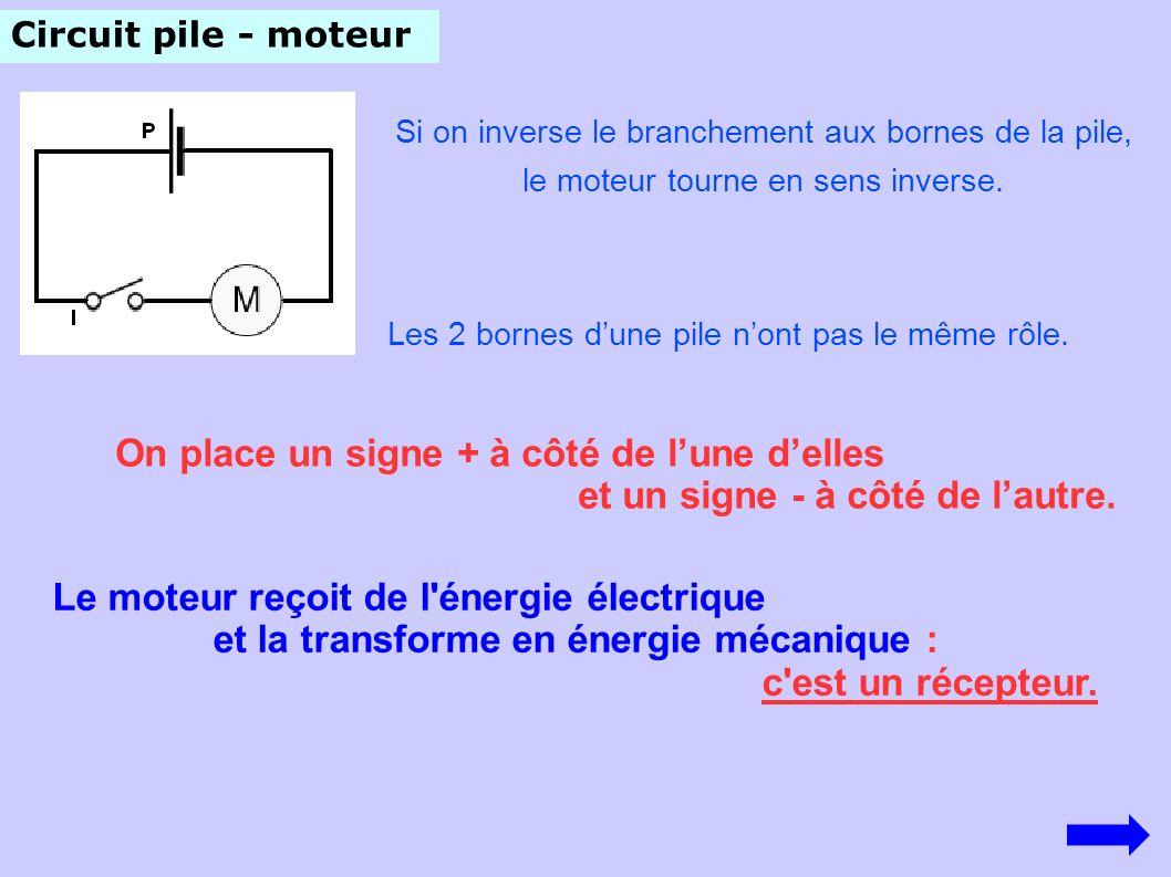 Circuit pile - moteur Le moteur reçoit de l'énergie électrique et la transforme en énergie mécanique : c'est un récepteur. Si on inverse le branchemen