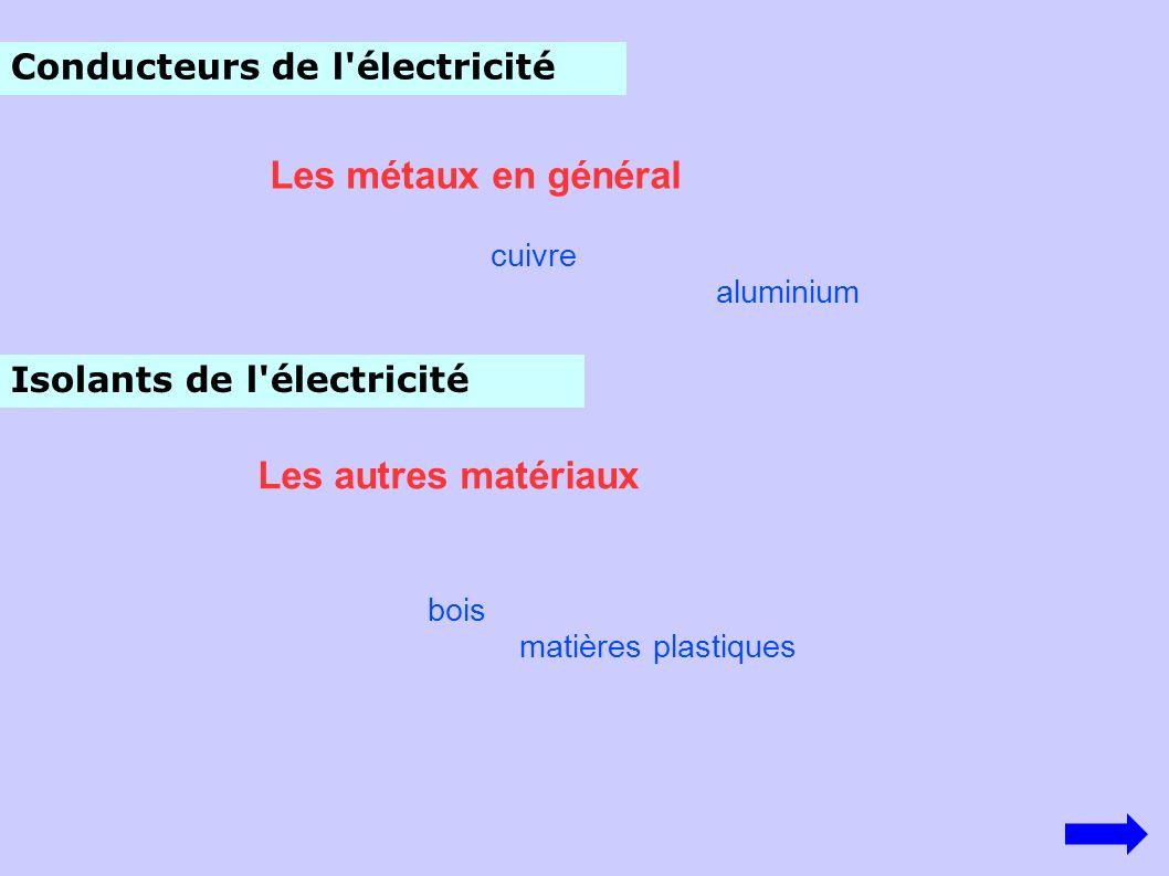 Conducteurs de l'électricité Les métaux en général Isolants de l'électricité Les autres matériaux bois matières plastiques cuivre aluminium