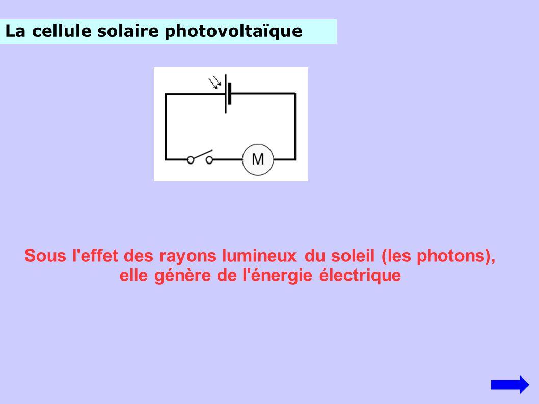 La cellule solaire photovoltaïque Sous l'effet des rayons lumineux du soleil (les photons), elle génère de l'énergie électrique
