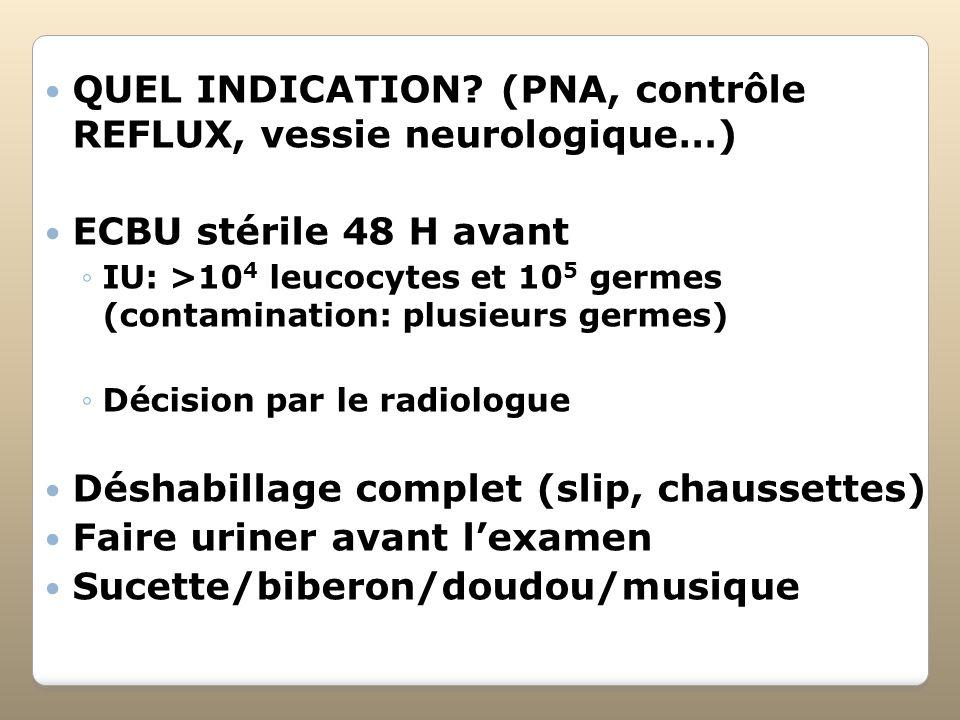 QUEL INDICATION? (PNA, contrôle REFLUX, vessie neurologique…) ECBU stérile 48 H avant IU: >10 4 leucocytes et 10 5 germes (contamination: plusieurs ge