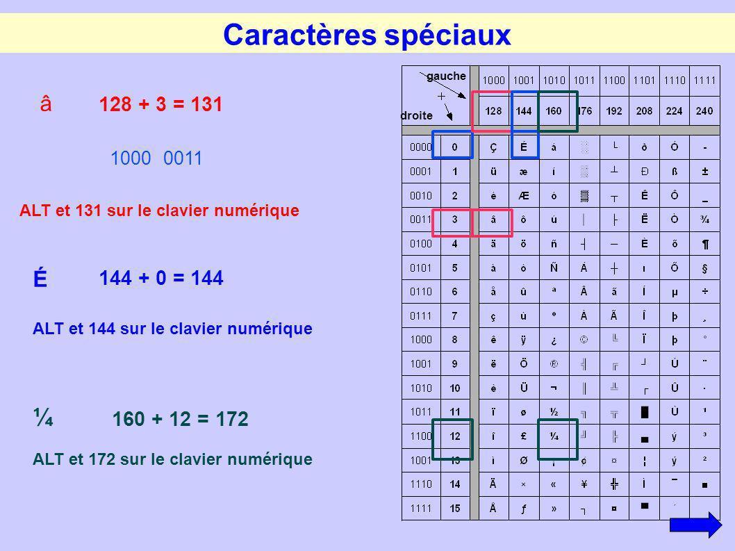 Caractères spéciaux â 128 + 3 = 131 ALT et 131 sur le clavier numérique É 144 + 0 = 144 ALT et 144 sur le clavier numérique ¼ 160 + 12 = 172 ALT et 17