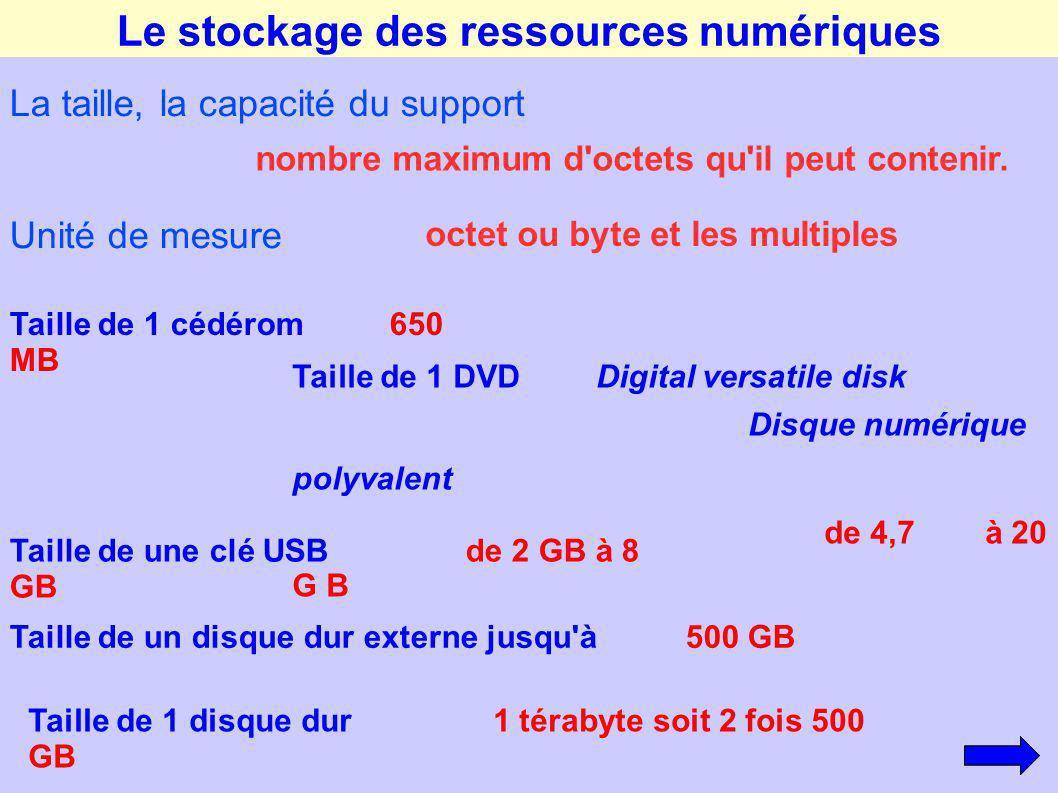 Le stockage des ressources numériques Taille de 1 cédérom650 MB Taille de 1 DVD Digital versatile disk Disque numérique polyvalent de 4,7 à 20 G B Tai