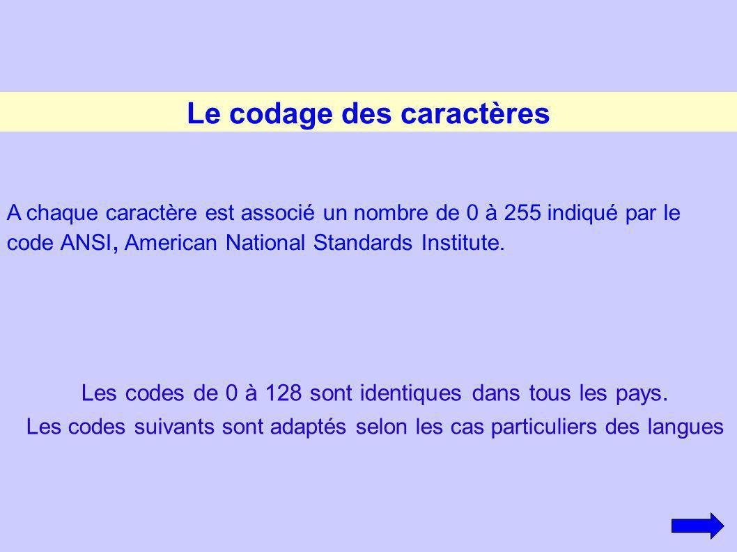 Le codage des caractères Les codes de 0 à 128 sont identiques dans tous les pays. Les codes suivants sont adaptés selon les cas particuliers des langu