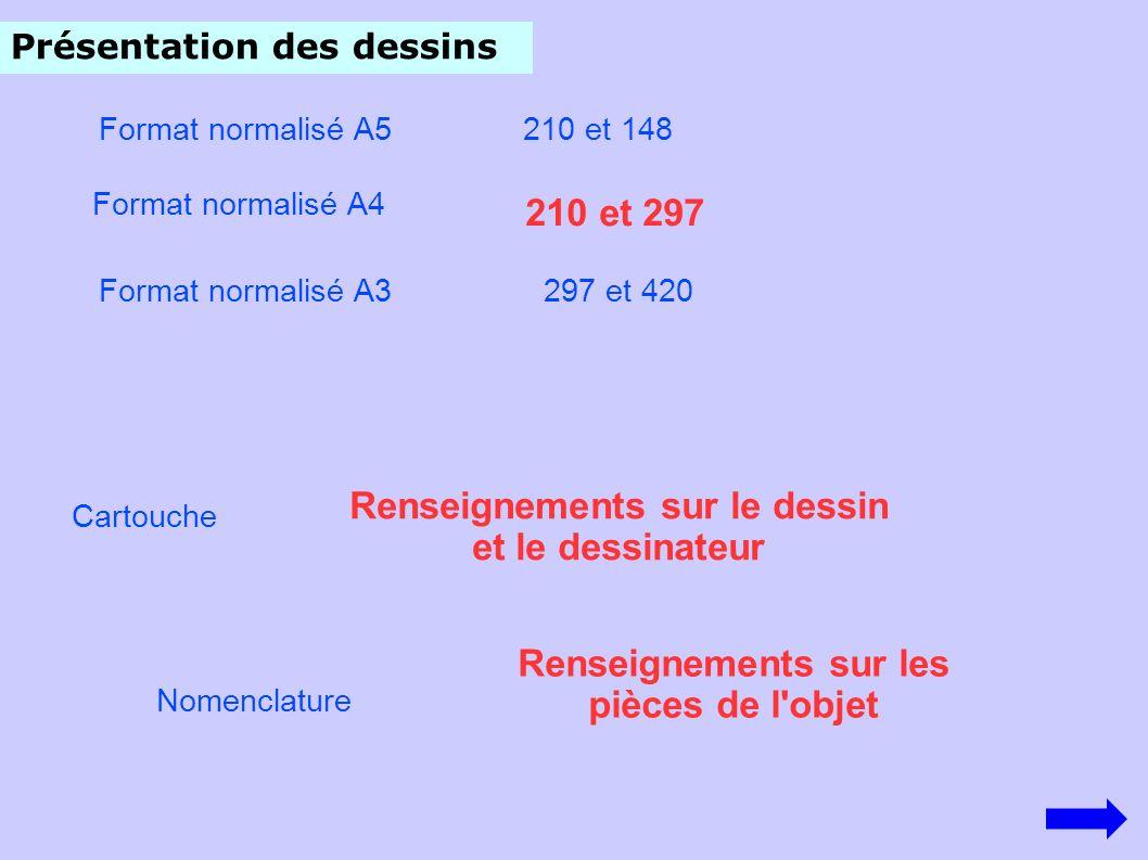 Présentation des dessins Format normalisé A4 Format normalisé A5 Format normalisé A3 210 et 148 210 et 297 297 et 420 Renseignements sur les pièces de