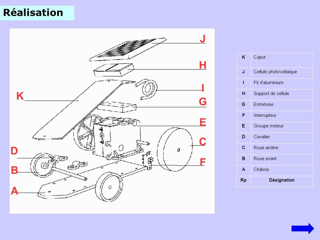 Réalisation KCapot JCellule photovoltaïque IFil d'aluminium HSupport de cellule GEntretoise FInterrupteur EGroupe moteur DCavalier CRoue arrière BRoue
