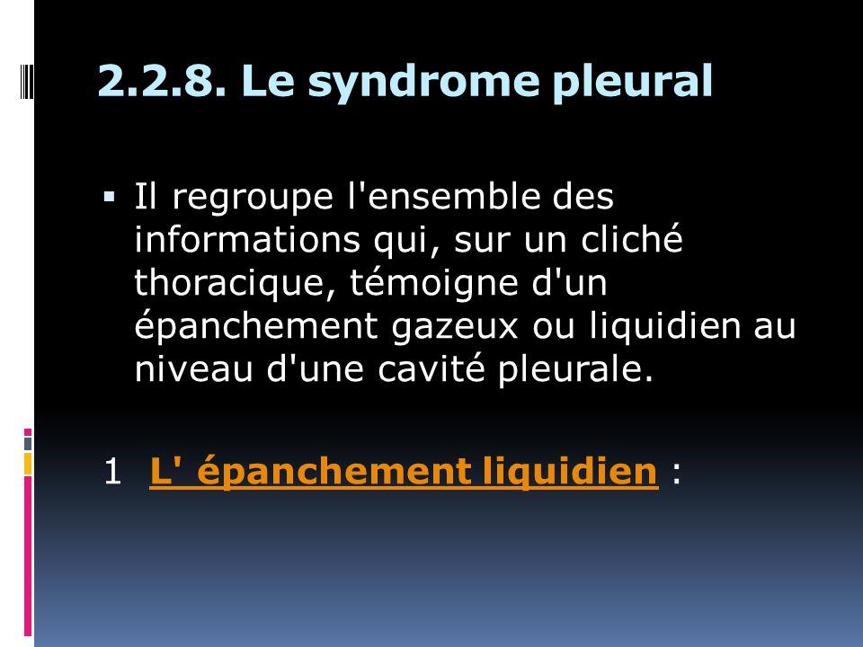 2.2.8. Le syndrome pleural Il regroupe l'ensemble des informations qui, sur un cliché thoracique, témoigne d'un épanchement gazeux ou liquidien au niv