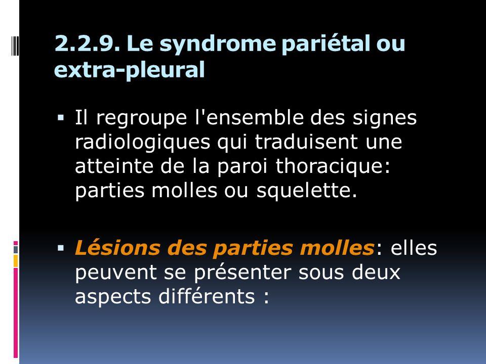 2.2.9. Le syndrome pariétal ou extra-pleural Il regroupe l'ensemble des signes radiologiques qui traduisent une atteinte de la paroi thoracique: parti