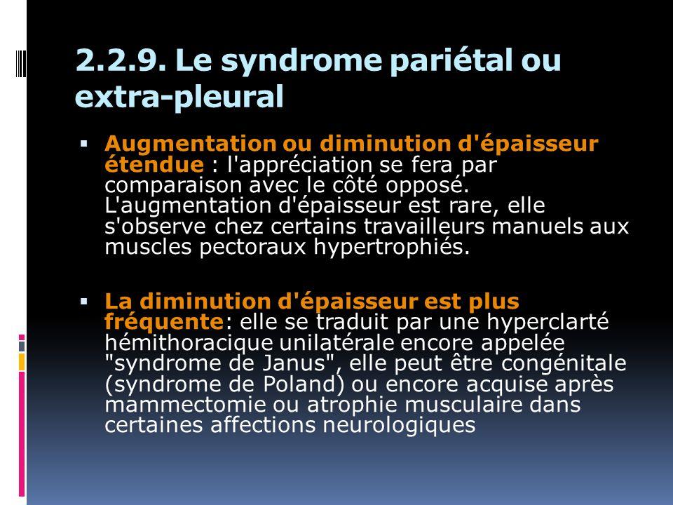2.2.9. Le syndrome pariétal ou extra-pleural Augmentation ou diminution d'épaisseur étendue : l'appréciation se fera par comparaison avec le côté oppo