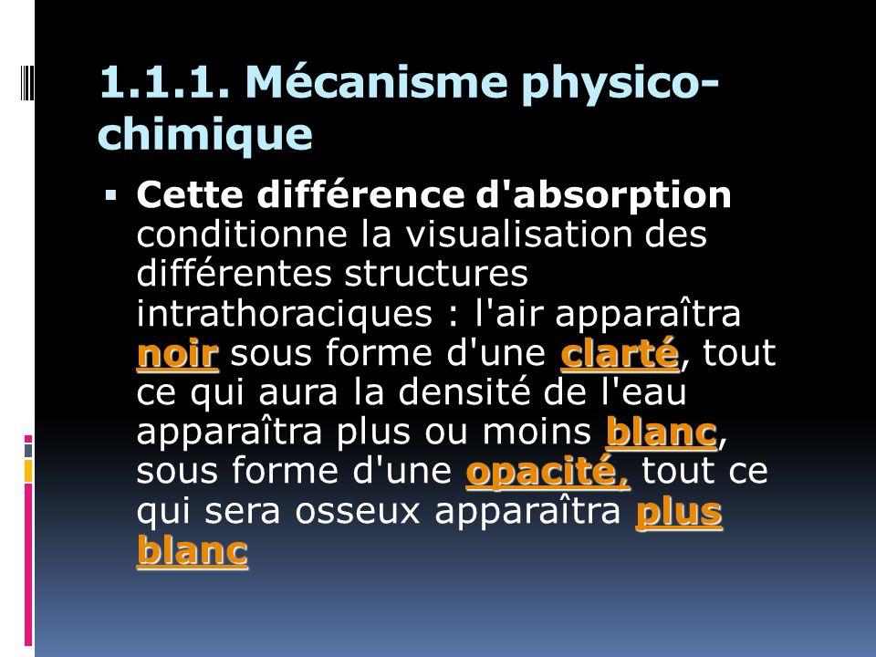 1.1.1. Mécanisme physico- chimique noirclarté blanc opacité, plus blanc Cette différence d'absorption conditionne la visualisation des différentes str