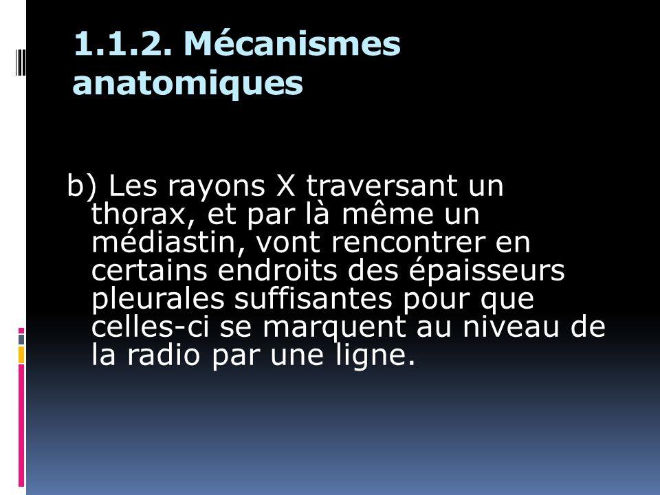1.1.2. Mécanismes anatomiques b) Les rayons X traversant un thorax, et par là même un médiastin, vont rencontrer en certains endroits des épaisseurs p