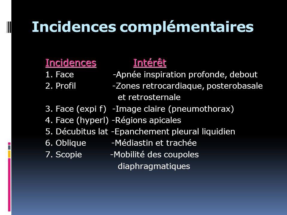 Incidences complémentaires IncidencesIntérêt Incidences Intérêt 1. Face -Apnée inspiration profonde, debout 2. Profil -Zones retrocardiaque, posteroba