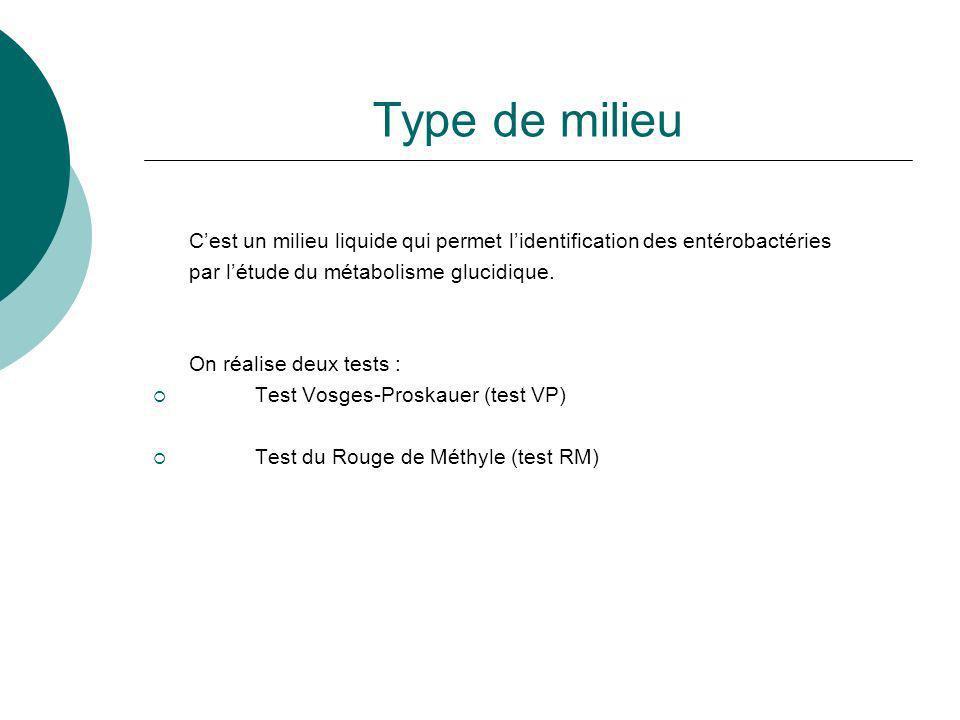 Test de Vosges-Ptroskauer (VP) Il permet de détecter la production dacétoïne, de dyacétyl et de butane-diol à partir de la fermentation du glucose.