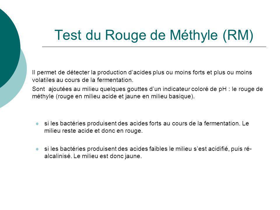 Test du Rouge de Méthyle (RM) Il permet de détecter la production dacides plus ou moins forts et plus ou moins volatiles au cours de la fermentation.