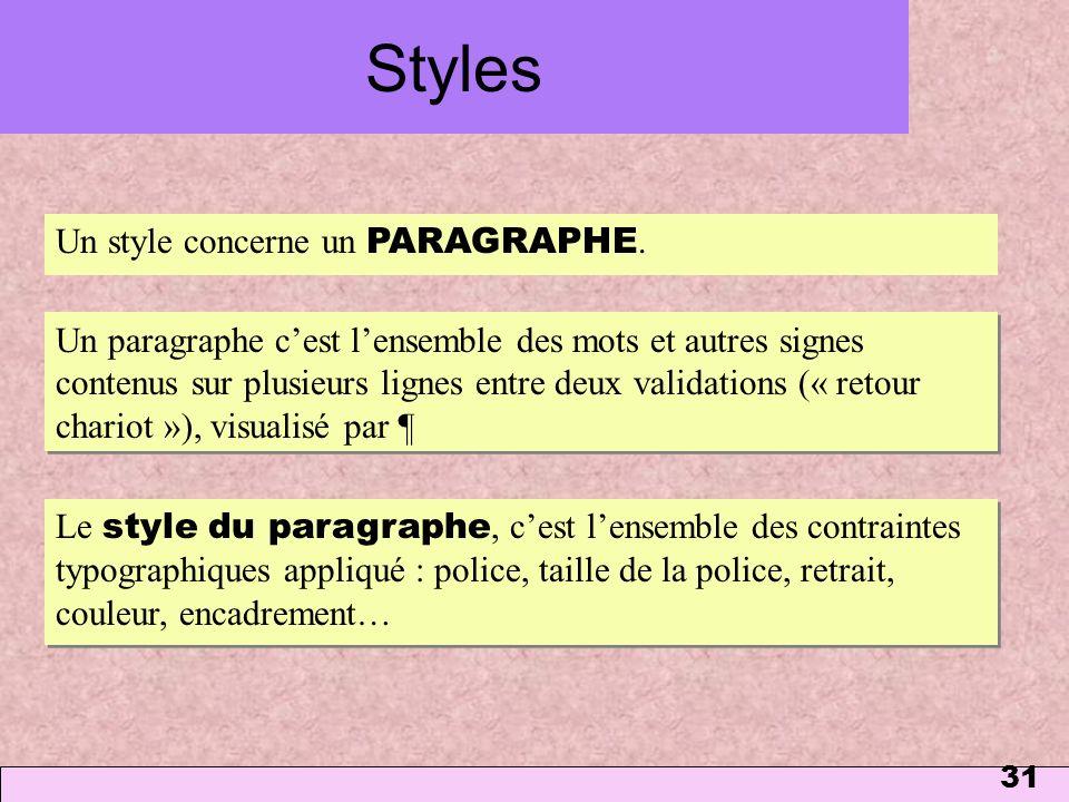 31 Styles Un style concerne un PARAGRAPHE. Un paragraphe cest lensemble des mots et autres signes contenus sur plusieurs lignes entre deux validations