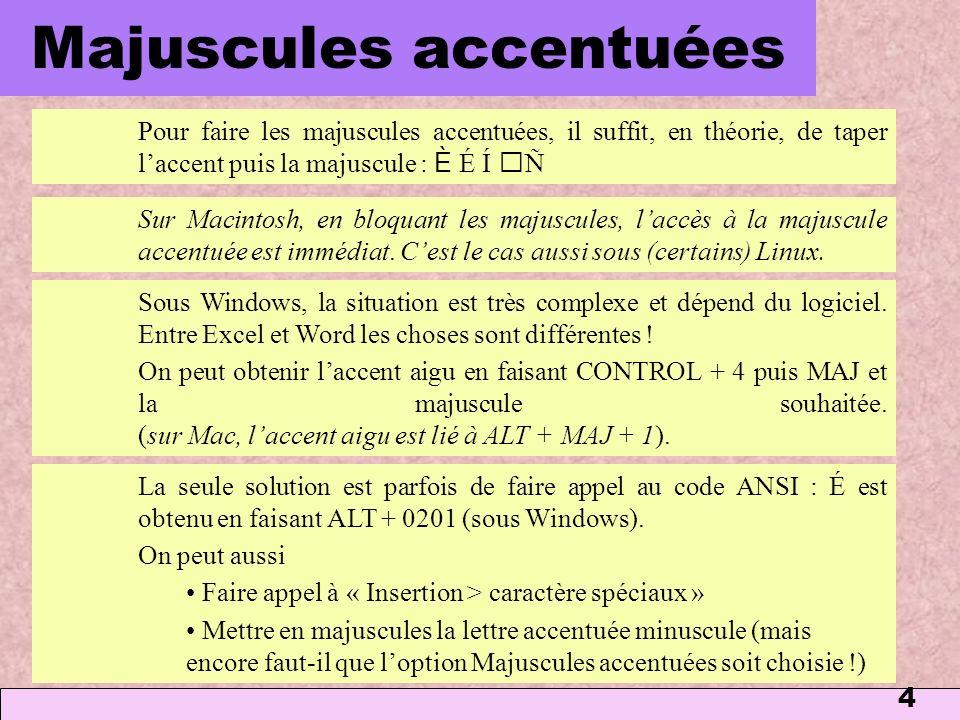 4 Majuscules accentuées Pour faire les majuscules accentuées, il suffit, en théorie, de taper laccent puis la majuscule : È É Í Ñ Sur Macintosh, en bl
