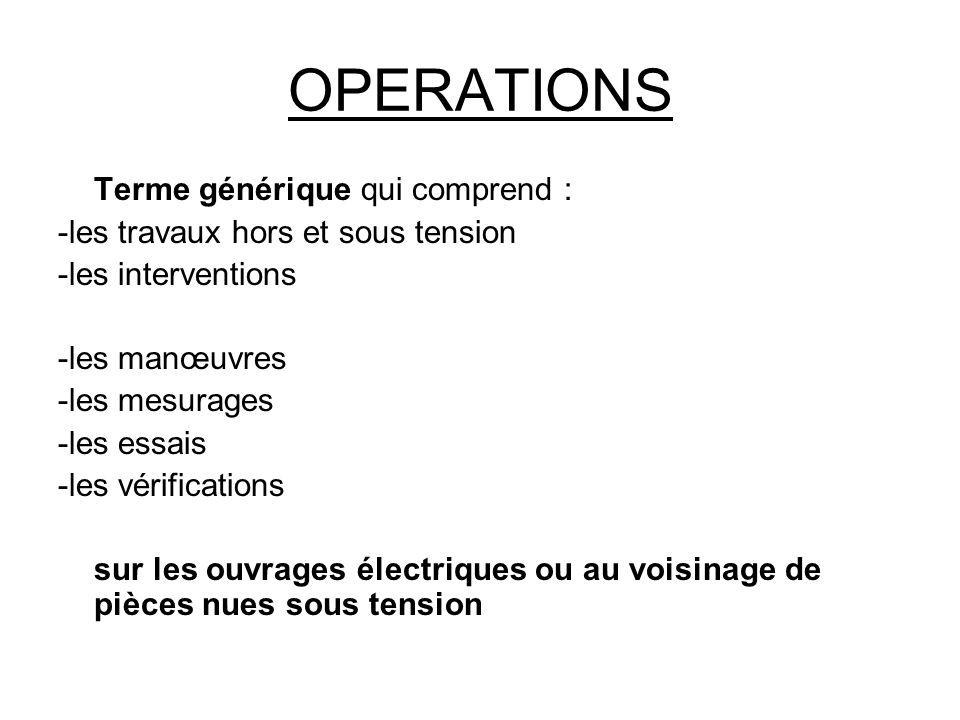 OPERATIONS Terme générique qui comprend : -les travaux hors et sous tension -les interventions -les manœuvres -les mesurages -les essais -les vérifications sur les ouvrages électriques ou au voisinage de pièces nues sous tension