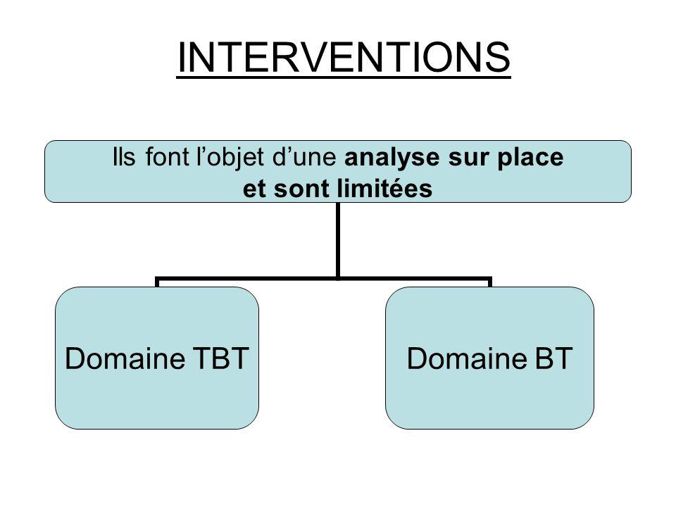INTERVENTIONS Ils font lobjet dune analyse sur place et sont limitées Domaine TBTDomaine BT