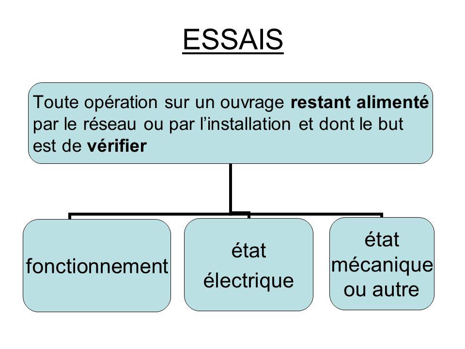 ESSAIS Toute opération sur un ouvrage restant alimenté par le réseau ou par linstallation et dont le but est de vérifier fonctionnement état électrique état mécanique ou autre