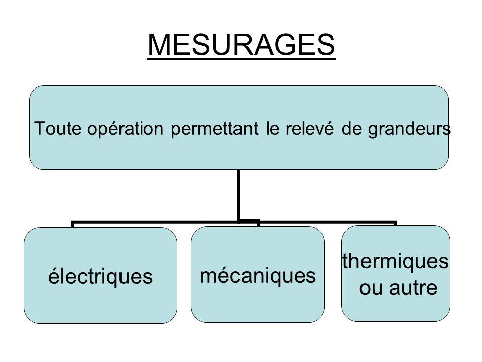 MESURAGES Toute opération permettant le relevé de grandeurs électriquesmécaniques thermiques ou autre