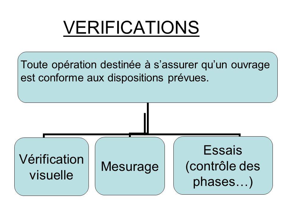 VERIFICATIONS Toute opération destinée à sassurer quun ouvrage est conforme aux dispositions prévues.