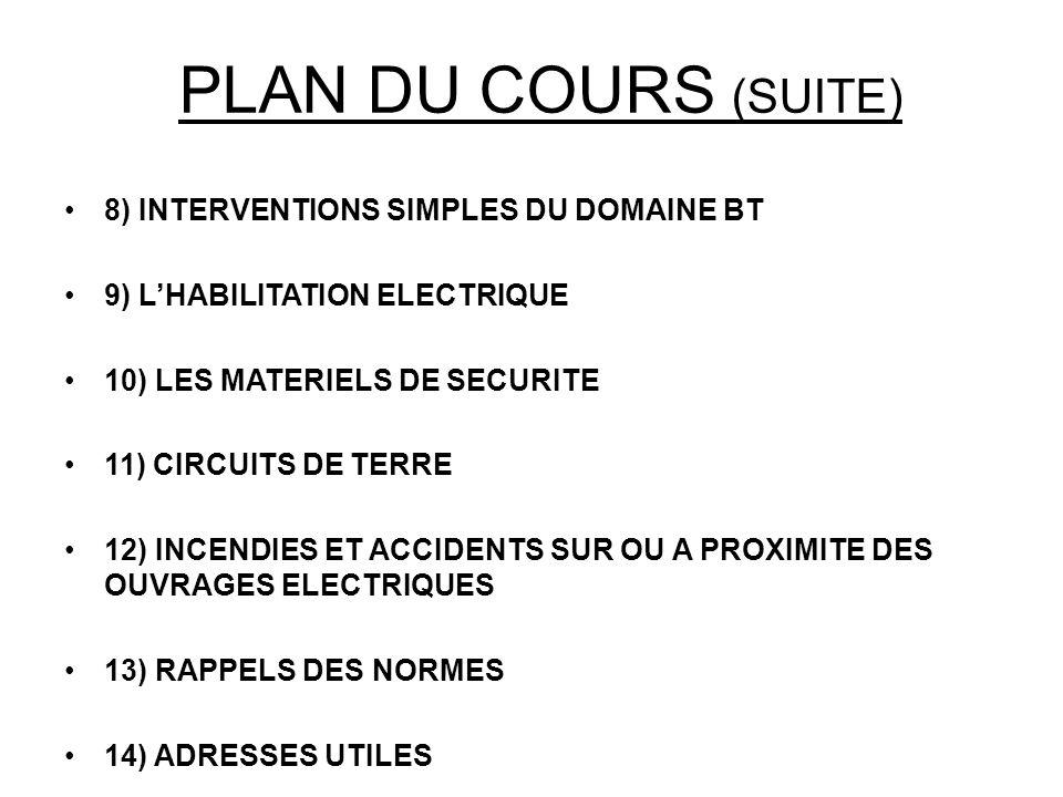 PLAN DU COURS (SUITE) 8) INTERVENTIONS SIMPLES DU DOMAINE BT 9) LHABILITATION ELECTRIQUE 10) LES MATERIELS DE SECURITE 11) CIRCUITS DE TERRE 12) INCENDIES ET ACCIDENTS SUR OU A PROXIMITE DES OUVRAGES ELECTRIQUES 13) RAPPELS DES NORMES 14) ADRESSES UTILES