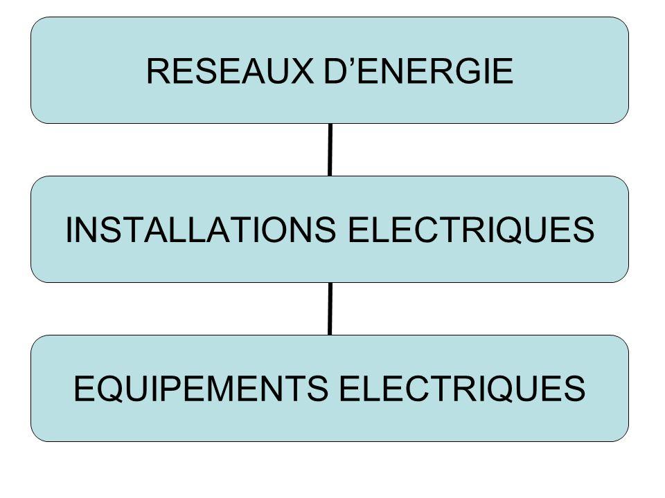 RESEAUX DENERGIE INSTALLATIONS ELECTRIQUES EQUIPEMENTS ELECTRIQUES