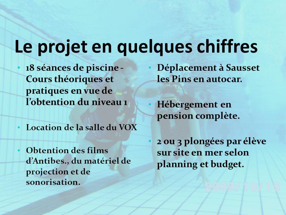 Le projet en quelques chiffres 18 séances de piscine - Cours théoriques et pratiques en vue de lobtention du niveau 1 Location de la salle du VOX Obtention des films dAntibes., du matériel de projection et de sonorisation.