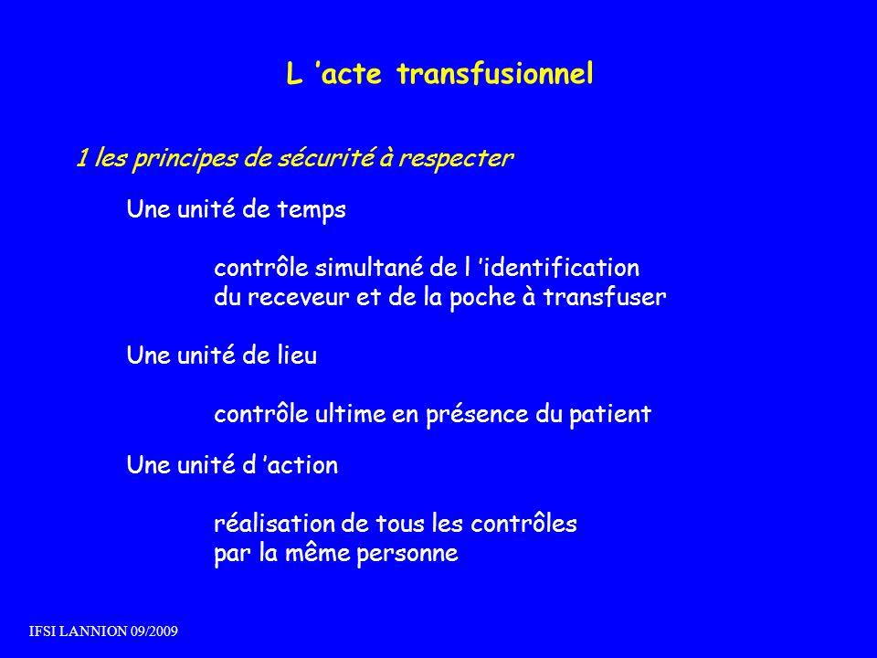 L acte transfusionnel 1 les principes de sécurité à respecter Une unité de temps contrôle simultané de l identification du receveur et de la poche à t