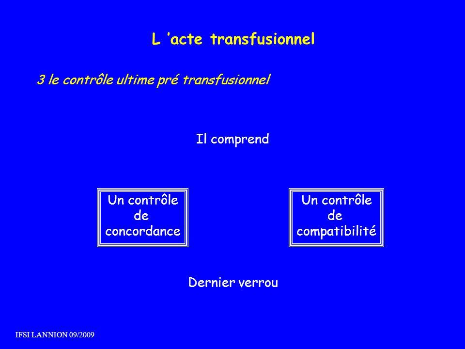 L acte transfusionnel 3 le contrôle ultime pré transfusionnel Il comprend Un contrôle de concordance Un contrôle de compatibilité Dernier verrou IFSI