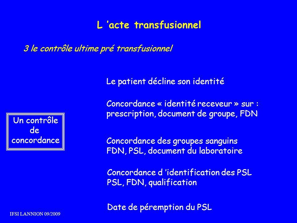 L acte transfusionnel 3 le contrôle ultime pré transfusionnel Un contrôle de concordance Le patient décline son identité Concordance « identité receve