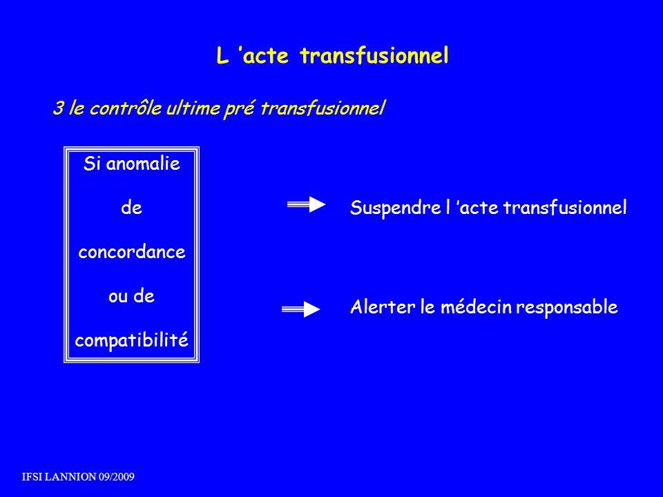 L acte transfusionnel Si anomalie de concordance ou de compatibilité Suspendre l acte transfusionnel Alerter le médecin responsable 3 le contrôle ulti