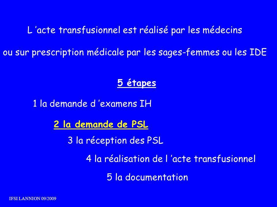 L acte transfusionnel est réalisé par les médecins ou sur prescription médicale par les sages-femmes ou les IDE 5 étapes 1 la demande d examens IH 2 l