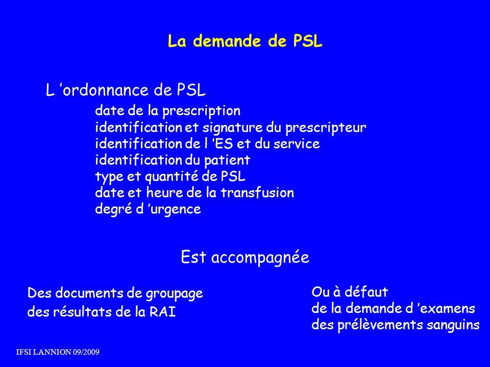 La demande de PSL L ordonnance de PSL date de la prescription identification et signature du prescripteur identification de l ES et du service identif