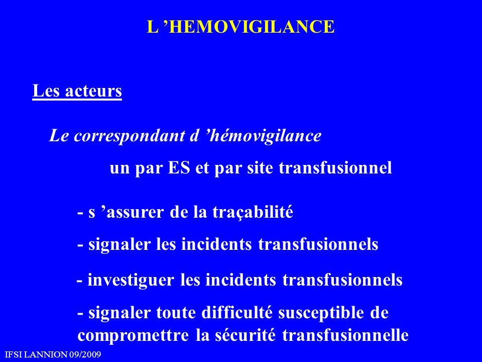 L HEMOVIGILANCE Les acteurs Le correspondant d hémovigilance un par ES et par site transfusionnel - s assurer de la traçabilité - signaler les inciden