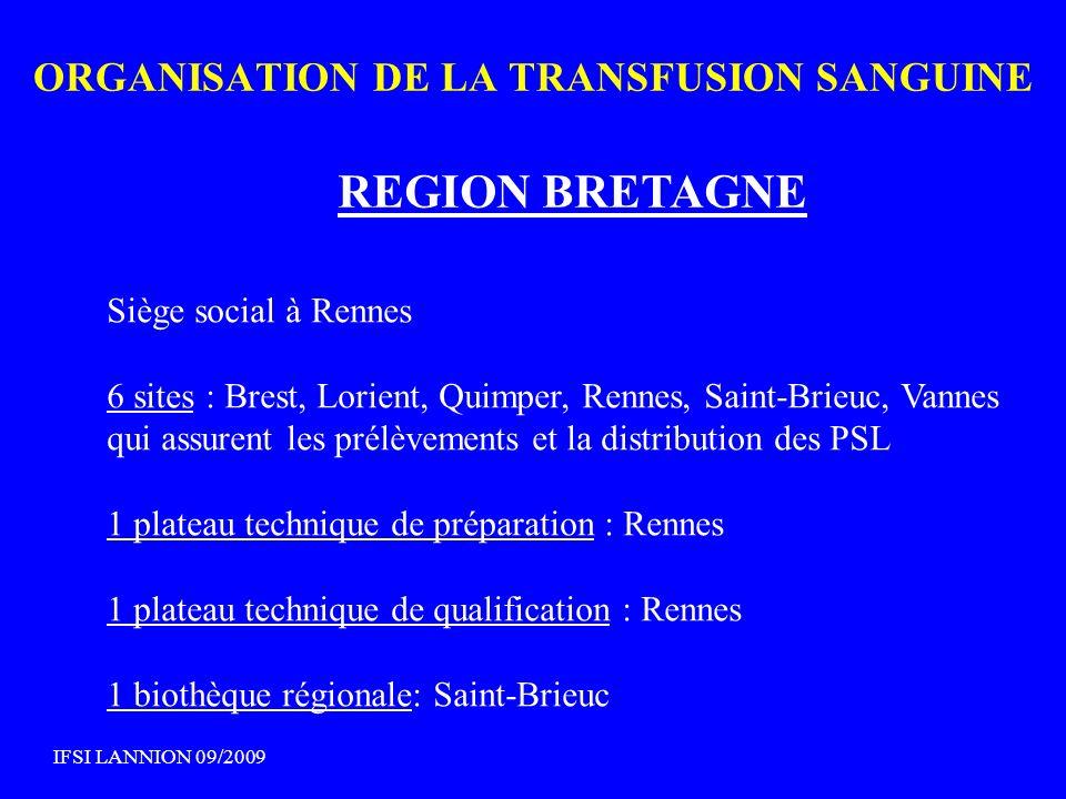 ORGANISATION DE LA TRANSFUSION SANGUINE REGION BRETAGNE Siège social à Rennes 6 sites : Brest, Lorient, Quimper, Rennes, Saint-Brieuc, Vannes qui assu