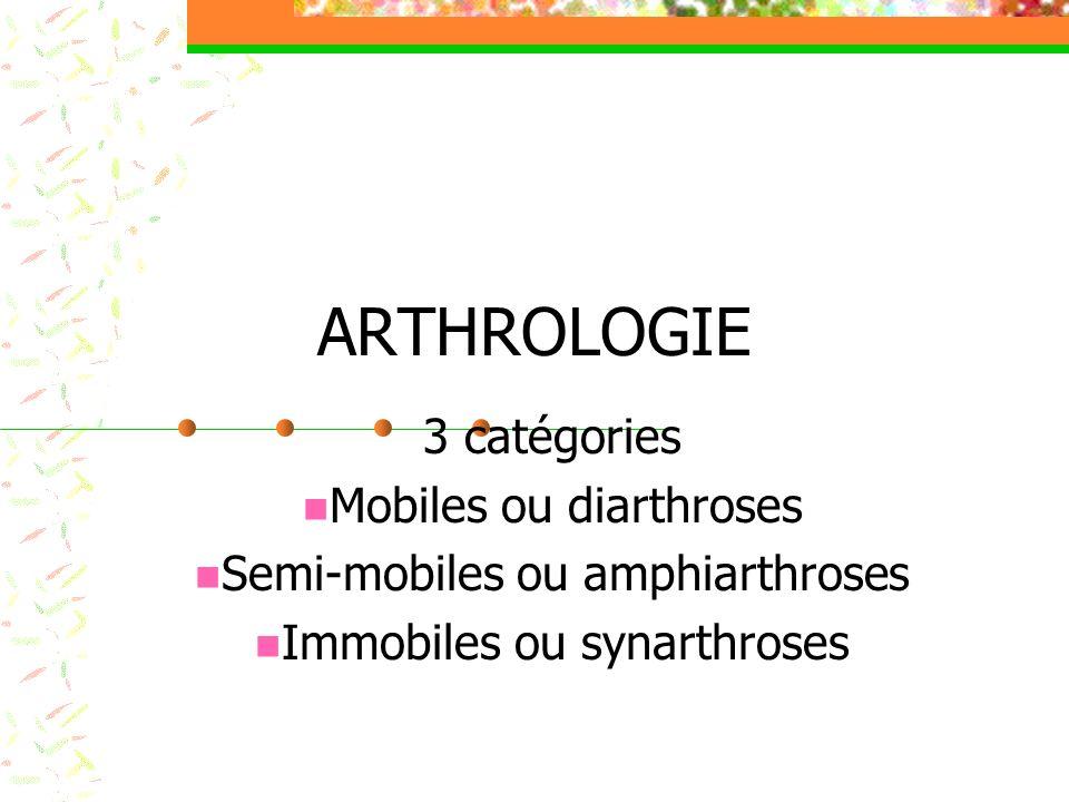 ARTHROLOGIE 3 catégories Mobiles ou diarthroses Semi-mobiles ou amphiarthroses Immobiles ou synarthroses
