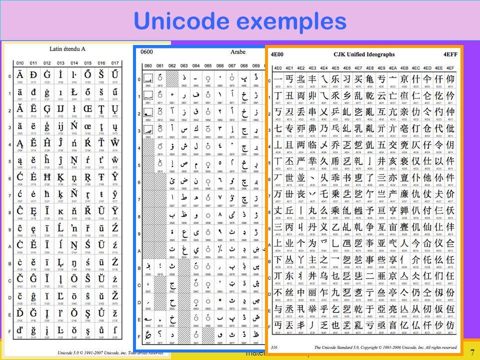 samedi 6 septembre 2008matériel informatique8 Représentation dun nombre