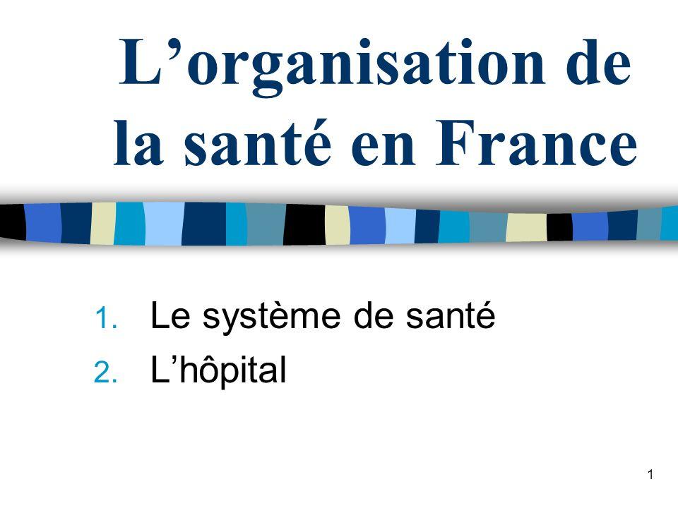 2 I.Le système de santé français Acteurs de santé Médecins et soignants libéraux Etablissements privés de santé Lucratifs Non lucratifs Non lucratifs et PSPH Etablissements publics de santé
