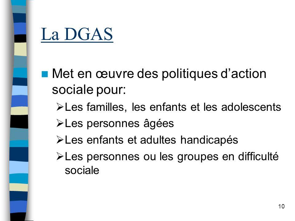 10 La DGAS Met en œuvre des politiques daction sociale pour: Les familles, les enfants et les adolescents Les personnes âgées Les enfants et adultes h
