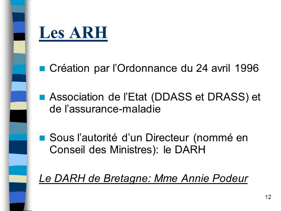 12 Les ARH Création par lOrdonnance du 24 avril 1996 Association de lEtat (DDASS et DRASS) et de lassurance-maladie Sous lautorité dun Directeur (nomm