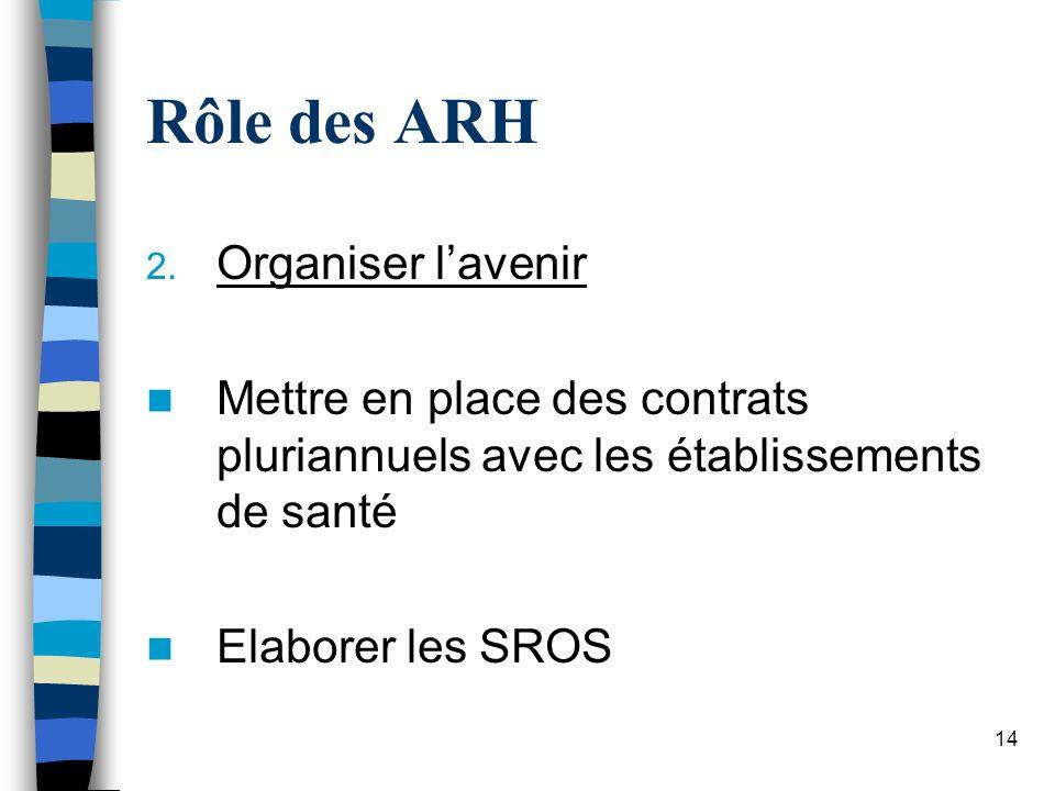 14 Rôle des ARH 2. Organiser lavenir Mettre en place des contrats pluriannuels avec les établissements de santé Elaborer les SROS