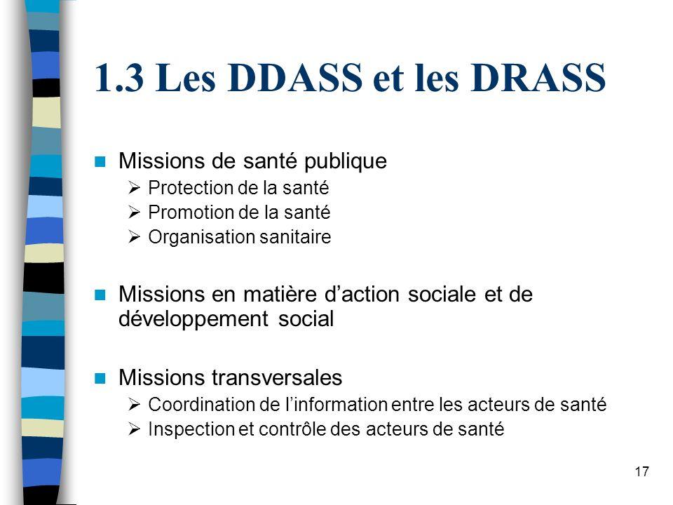 17 1.3 Les DDASS et les DRASS Missions de santé publique Protection de la santé Promotion de la santé Organisation sanitaire Missions en matière dacti