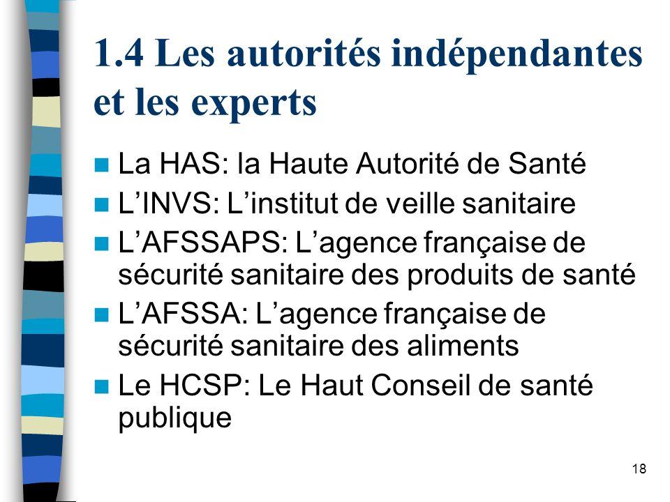 18 1.4 Les autorités indépendantes et les experts La HAS: la Haute Autorité de Santé LINVS: Linstitut de veille sanitaire LAFSSAPS: Lagence française