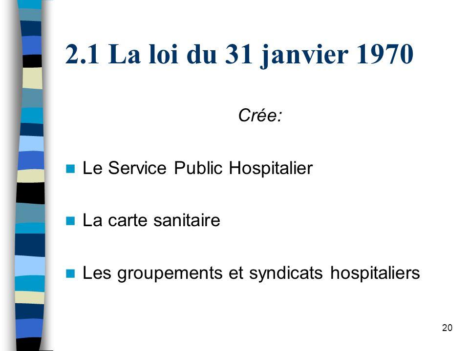 20 2.1 La loi du 31 janvier 1970 Crée: Le Service Public Hospitalier La carte sanitaire Les groupements et syndicats hospitaliers
