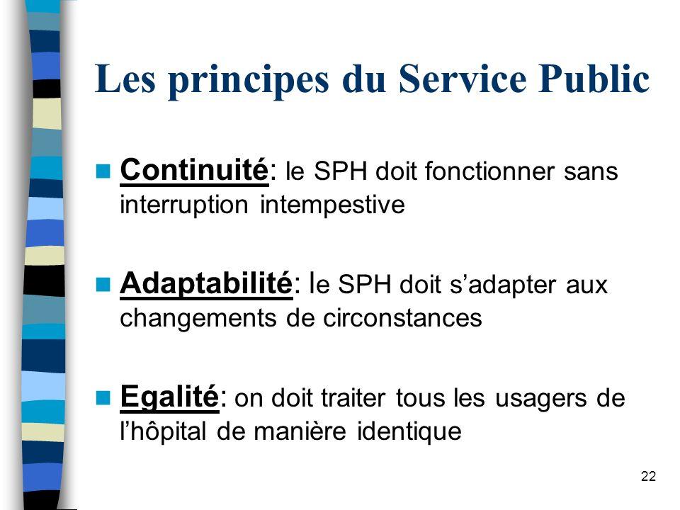 22 Les principes du Service Public Continuité: le SPH doit fonctionner sans interruption intempestive Adaptabilité: l e SPH doit sadapter aux changeme