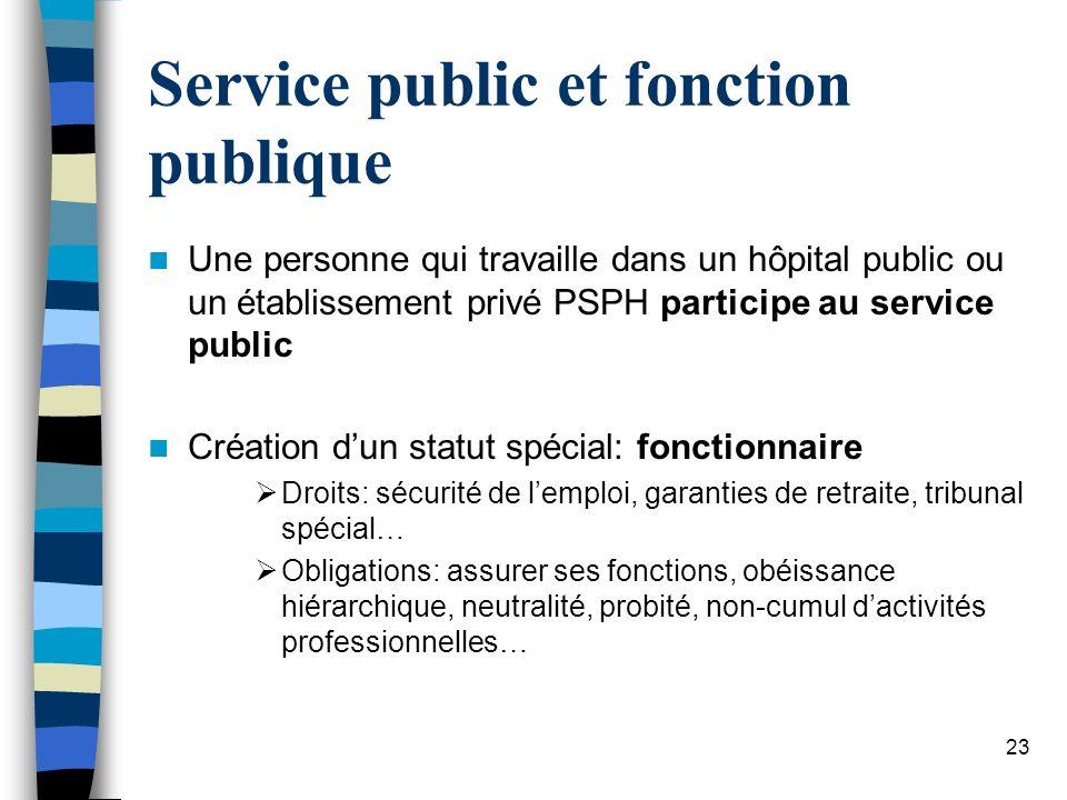 23 Service public et fonction publique Une personne qui travaille dans un hôpital public ou un établissement privé PSPH participe au service public Cr